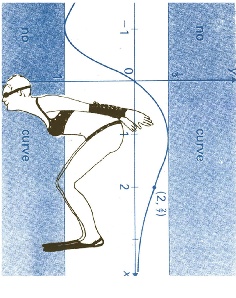 Mary Rouncefield - Curve Diver - Screen Print - 30 x 40 cm - £75